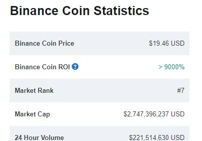 Binance Coin point image from